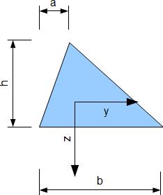 Dreieckquerschnitt